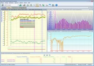 ACRON 6.1 (c) VIDEC Data Engineering GmbH *Dongle Emulator (Dongle Crack) for Aladdin Hardlock*
