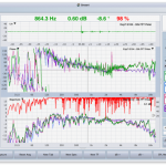 کرک نرم افزار آکوستیک Smaart Rational Acoustics آنالیز صدا پیشرو صنعت